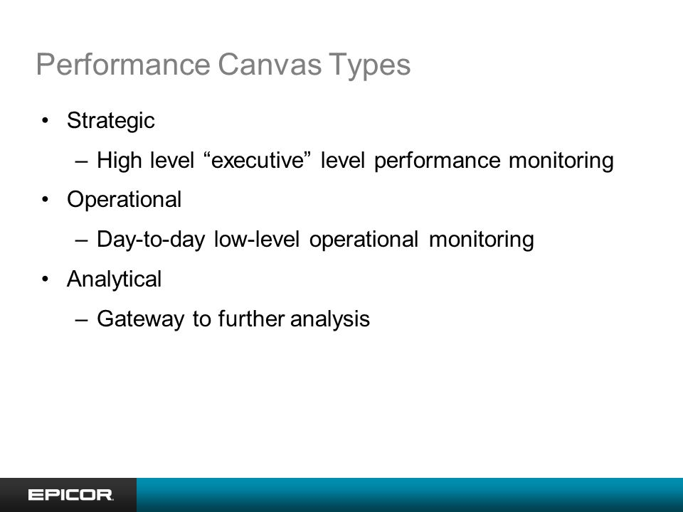 Performance Canvas Types Strategic –High level executive level performance monitoring Operational –Day-to-day low-level operational monitoring Analytical –Gateway to further analysis