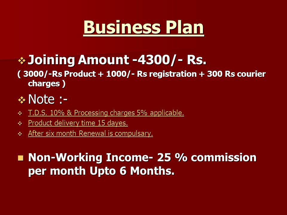 Business Plan Level Income Level Income % 1.5% 2.