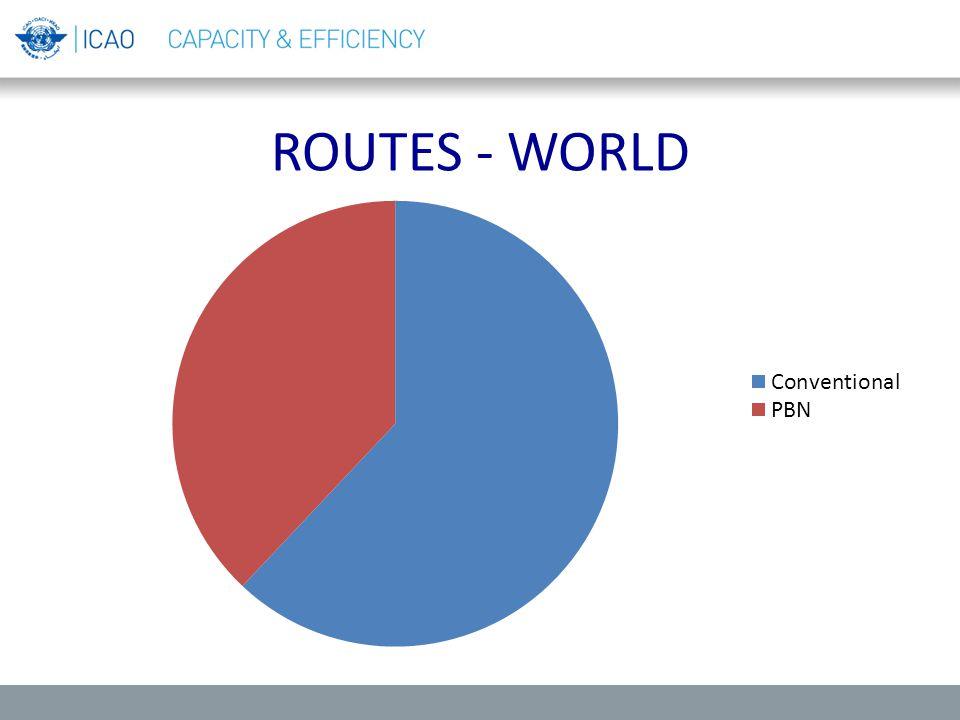ROUTES - WORLD