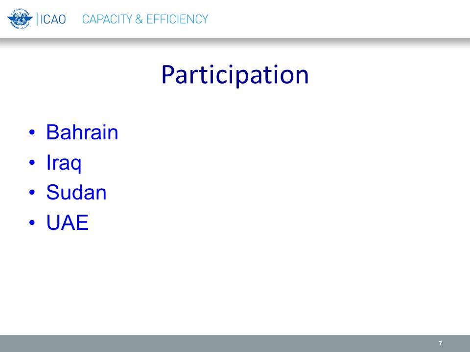 Participation Bahrain Iraq Sudan UAE 7