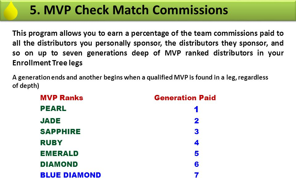 5. MVP Check Match Commissions This program allows you to earn a percentage of the team commissions paid to all the distributors you personally sponso
