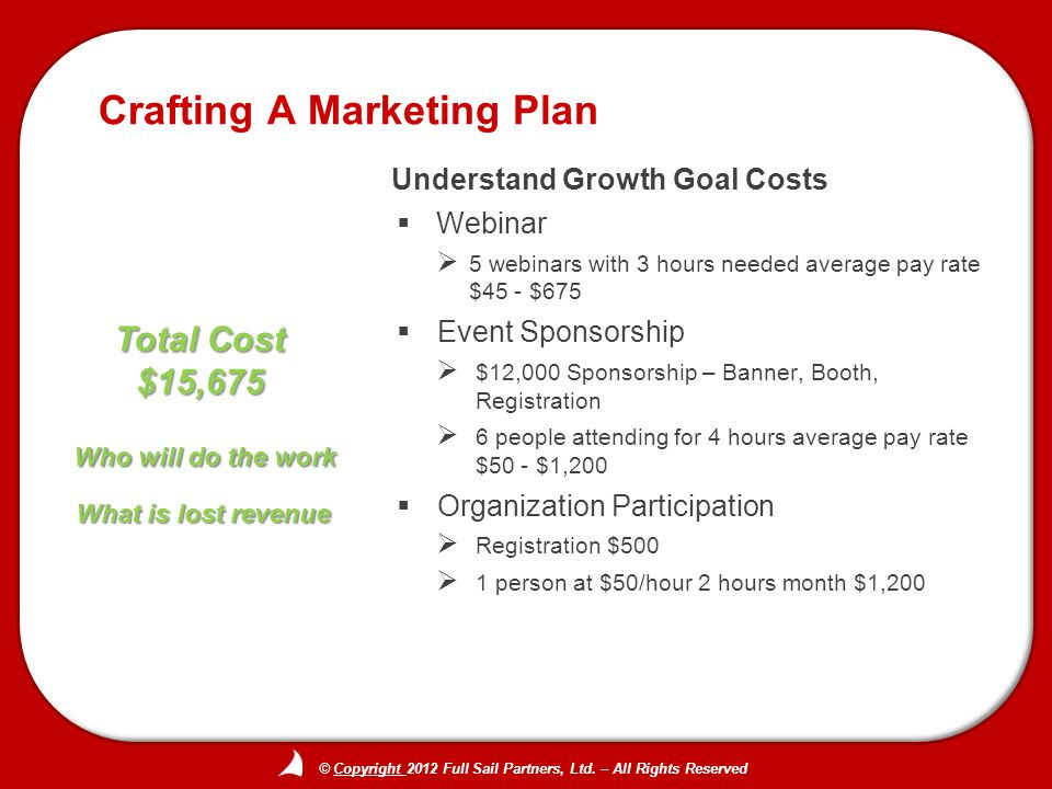 © Copyright 2012 Full Sail Partners, Ltd. – All Rights Reserved Understand Growth Goal Costs Webinar 5 webinars with 3 hours needed average pay rate $