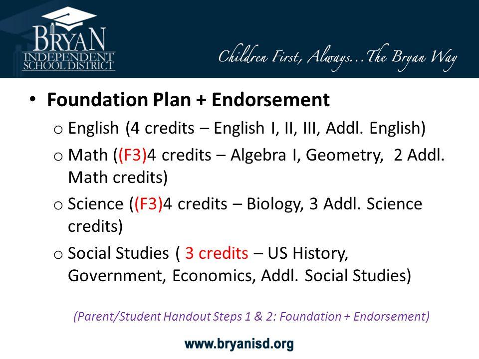 Foundation Plan + Endorsement cont.