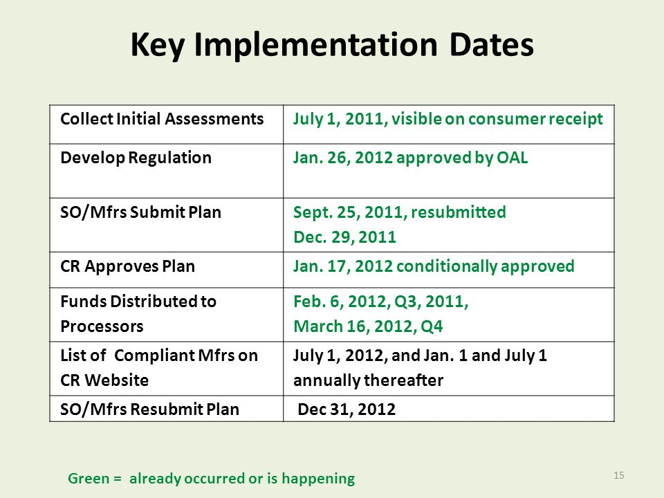Key Implementation Dates 15 Green = already occurred or is happening Collect Initial AssessmentsJuly 1, 2011, visible on consumer receipt Develop RegulationJan.