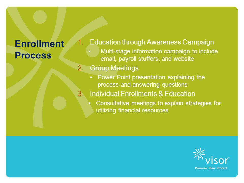 Enrollment Process 1.Education through Awareness Campaign Multi-stage information campaign to include email, payroll stuffers, and website 2.Group Meetings Power Point presentation explaining the process and answering questions 3.Individual Enrollments & Education Consultative meetings to explain strategies for utilizing financial resources