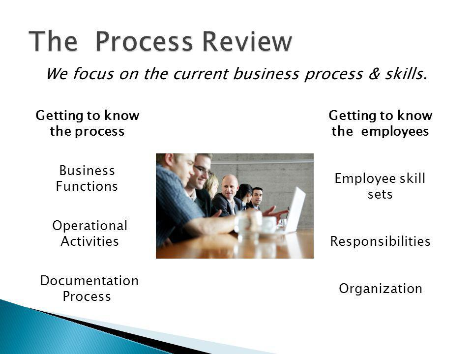 Operational Activities Business Functions Getting to know the process Documentation Process Responsibilities Employee skill sets Getting to know the employees Organization We focus on the current business process & skills.