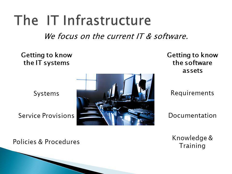 Service Provisions Systems Getting to know the IT systems Policies & Procedures Documentation Requirements Getting to know the software assets Knowledge & Training We focus on the current IT & software.