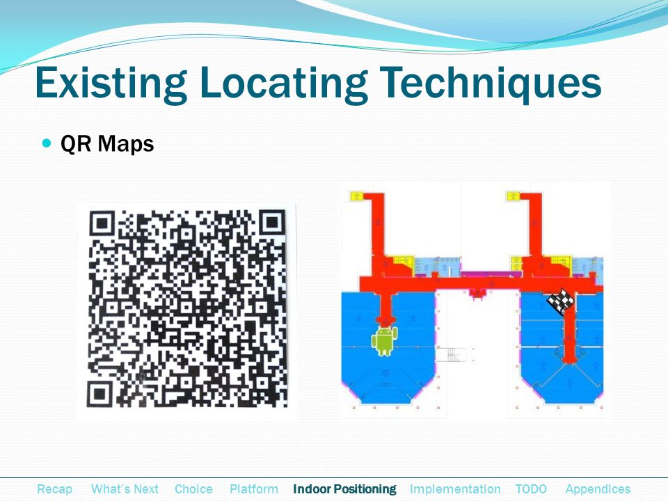 Existing Locating Techniques QR Maps Recap Whats Next Choice Platform Indoor Positioning Implementation TODO Appendices