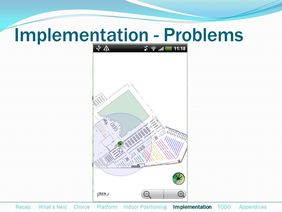 Implementation - Problems Recap Whats Next Choice Platform Indoor Positioning Implementation TODO Appendices