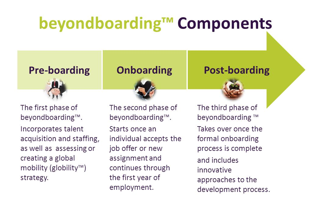 The first phase of beyondboarding. Incorporates talent acquisition and staffing, as well as assessing or creating a global mobility (globility) strate