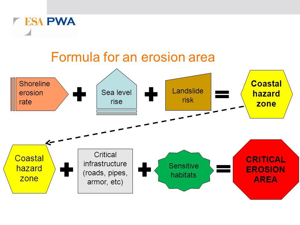 Formula for an erosion area Shoreline erosion rate Sea level rise Landslide risk Coastal hazard zone Critical infrastructure (roads, pipes, armor, etc) Sensitive habitats CRITICAL EROSION AREA