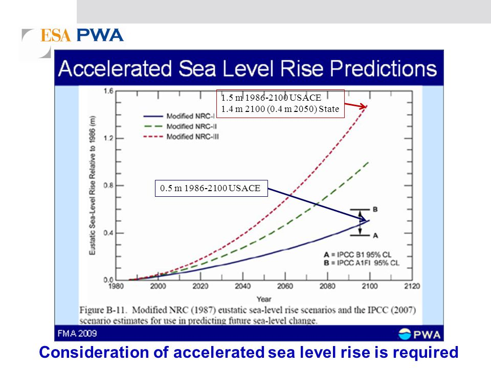 Consideration of accelerated sea level rise is required 1.5 m 1986-2100 USACE 1.4 m 2100 (0.4 m 2050) State 0.5 m 1986-2100 USACE