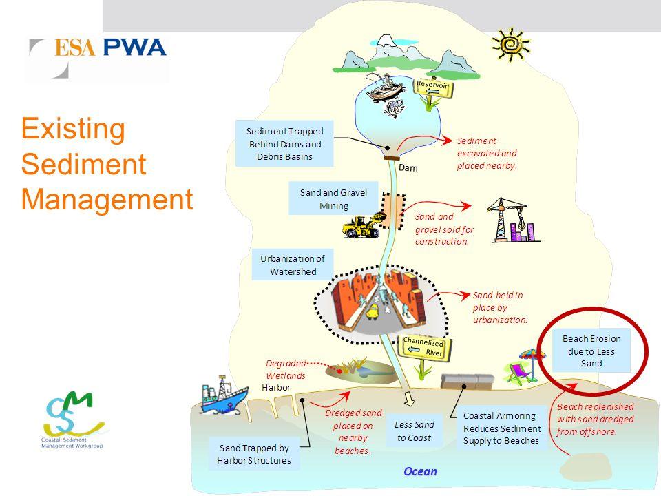 Existing Sediment Management