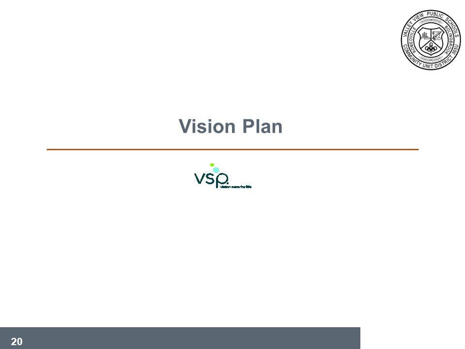 20 Vision Plan