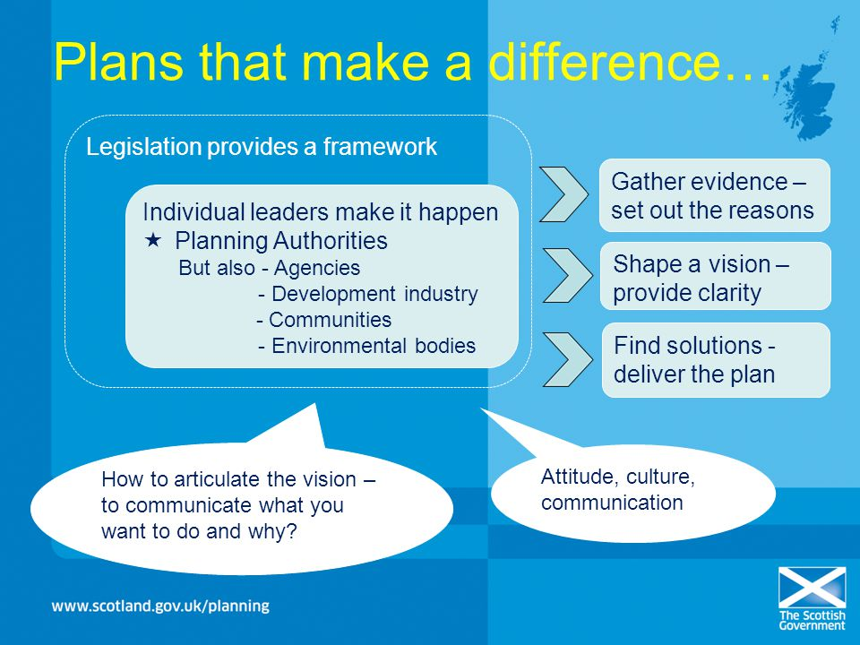 Plans that make a difference… Legislation provides a framework Individual leaders make it happen Planning Authorities But also - Agencies - Developmen