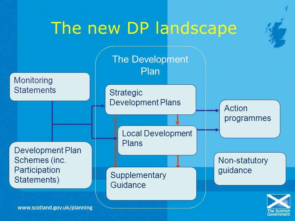 The new DP landscape The Development Plan Strategic Development Plans Local Development Plans Supplementary Guidance Non-statutory guidance Action pro