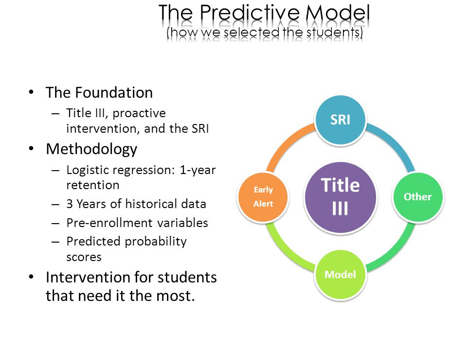The Foundation – Title III, proactive intervention, and the SRI Methodology – Logistic regression: 1-year retention – 3 Years of historical data – Pre