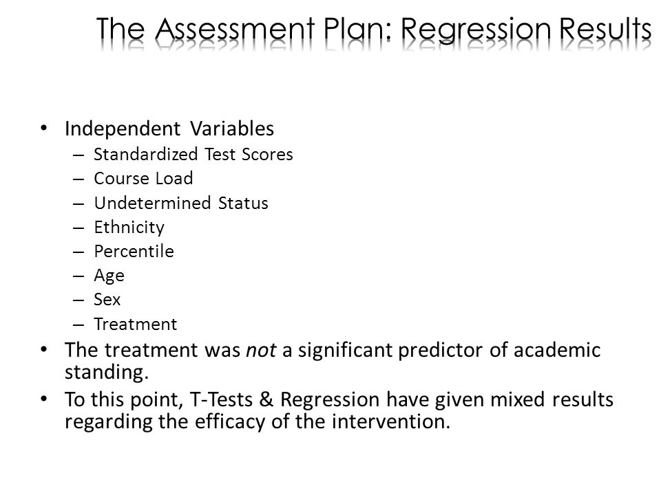 Independent Variables – Standardized Test Scores – Course Load – Undetermined Status – Ethnicity – Percentile – Age – Sex – Treatment The treatment was not a significant predictor of academic standing.