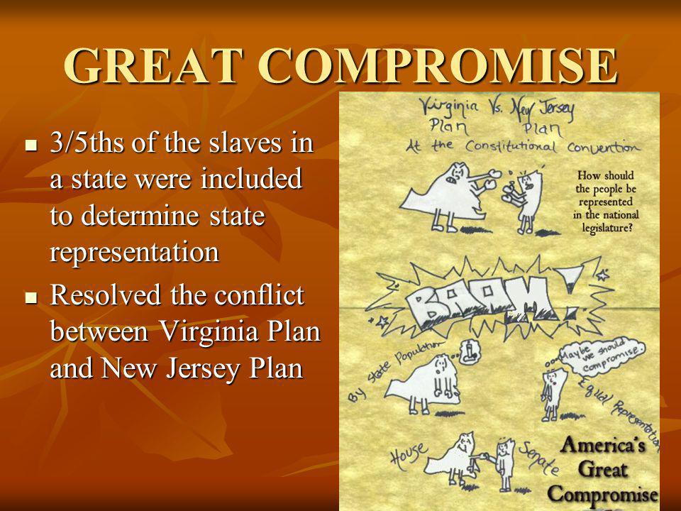 GREAT COMPROMISE 3/5ths of the slaves in a state were included to determine state representation 3/5ths of the slaves in a state were included to dete