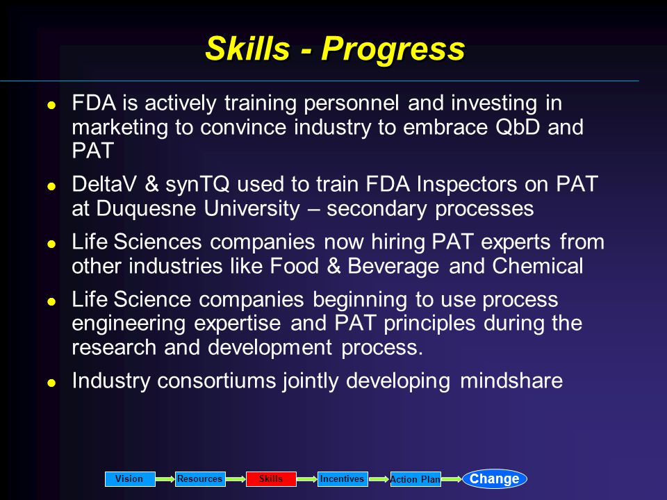 Skills - Progress FDA is actively training personnel and investing in marketing to convince industry to embrace QbD and PAT DeltaV & synTQ used to train FDA Inspectors on PAT at Duquesne University – secondary processes Life Sciences companies now hiring PAT experts from other industries like Food & Beverage and Chemical Life Science companies beginning to use process engineering expertise and PAT principles during the research and development process.