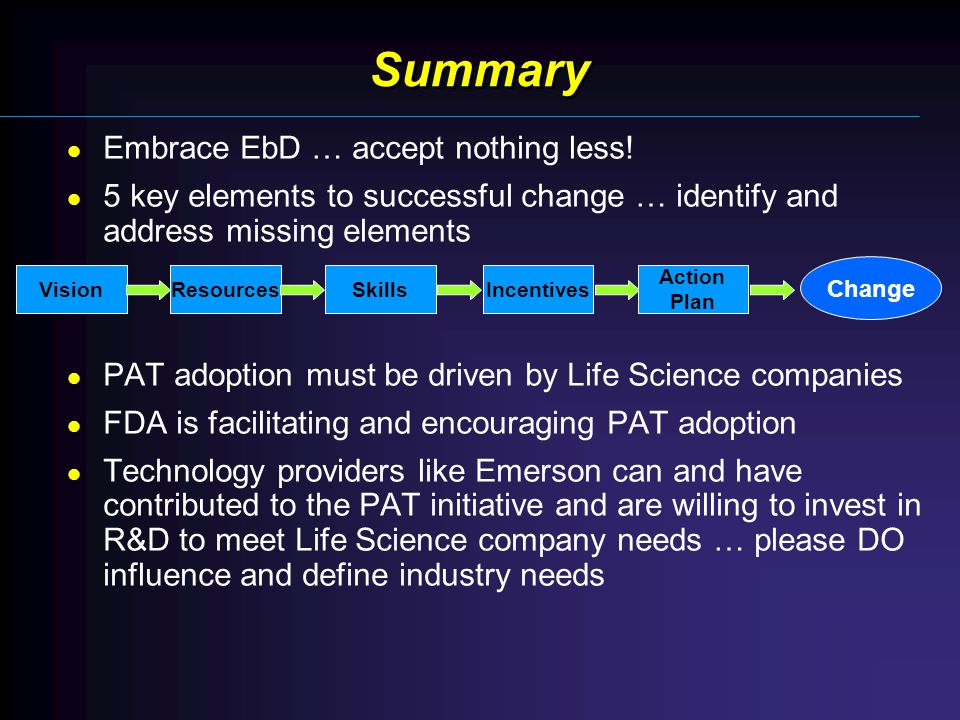 Summary Embrace EbD … accept nothing less.