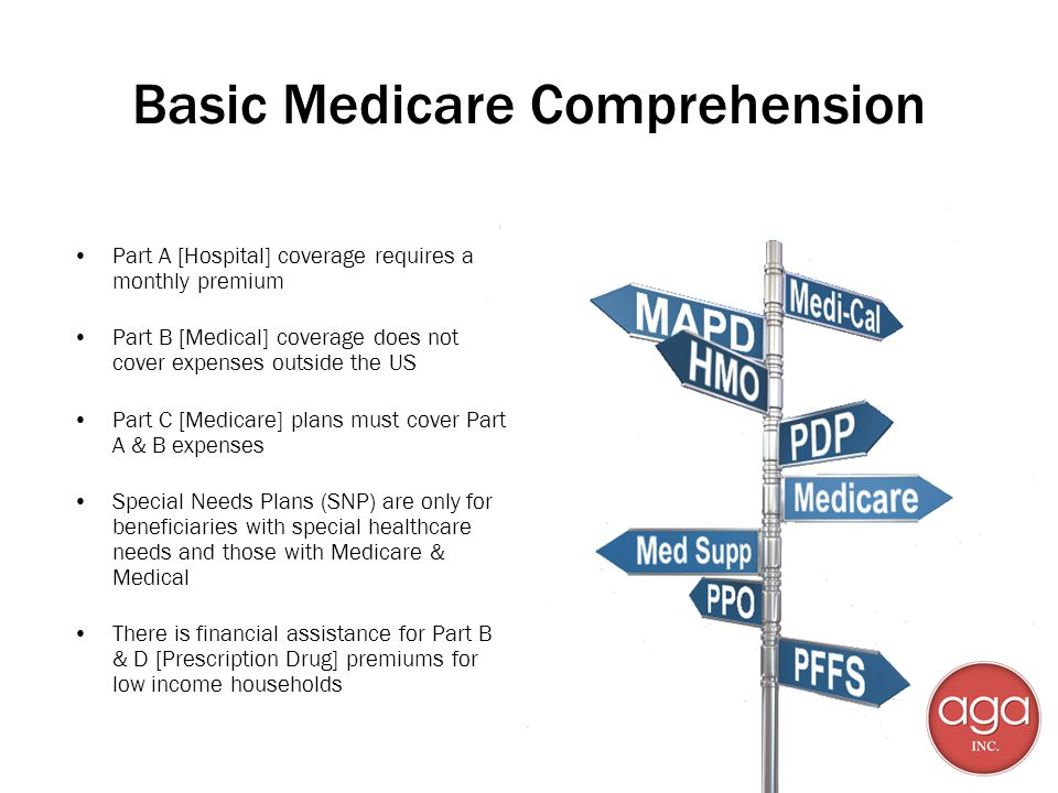 Basic Medicare Comprehension Part A [Hospital] coverage requires a monthly premium Part B [Medical] coverage does not cover expenses outside the US Pa