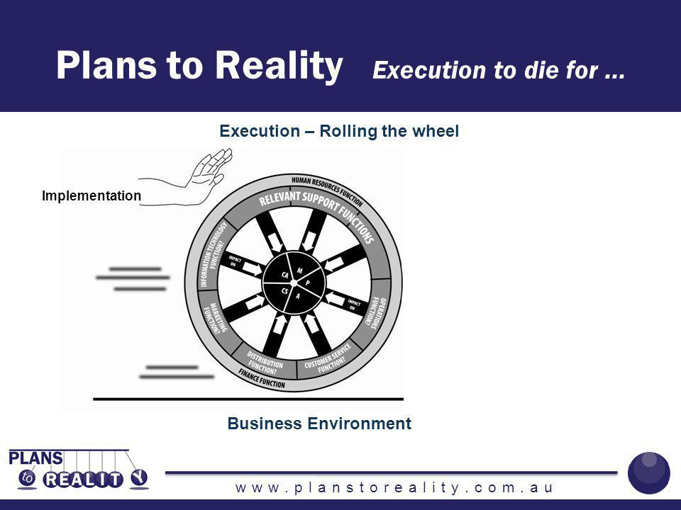 www.planstoreality.com.au Plans to Reality Execution to die for...