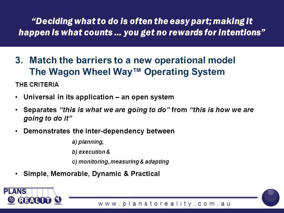 www.planstoreality.com.au Deciding what to do is often the easy part; making it happen is what counts … you get no rewards for intentions 3.Match the barriers to a new operational model The Wagon Wheel Way Operating System THE CRITERIA Universal in its application – an open system Separates this is what we are going to do from this is how we are going to do it Demonstrates the inter-dependency between a) planning, b) execution & c) monitoring, measuring & adapting Simple, Memorable, Dynamic & Practical