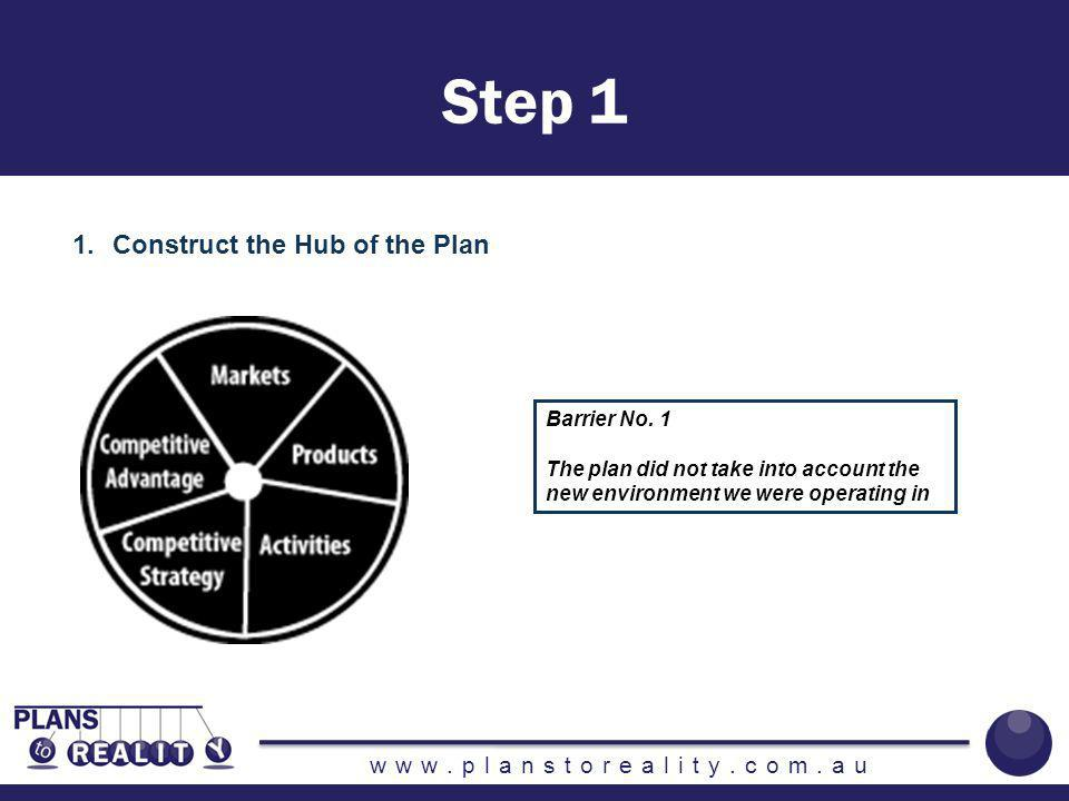 www.planstoreality.com.au Step 1 1.Construct the Hub of the Plan Barrier No.