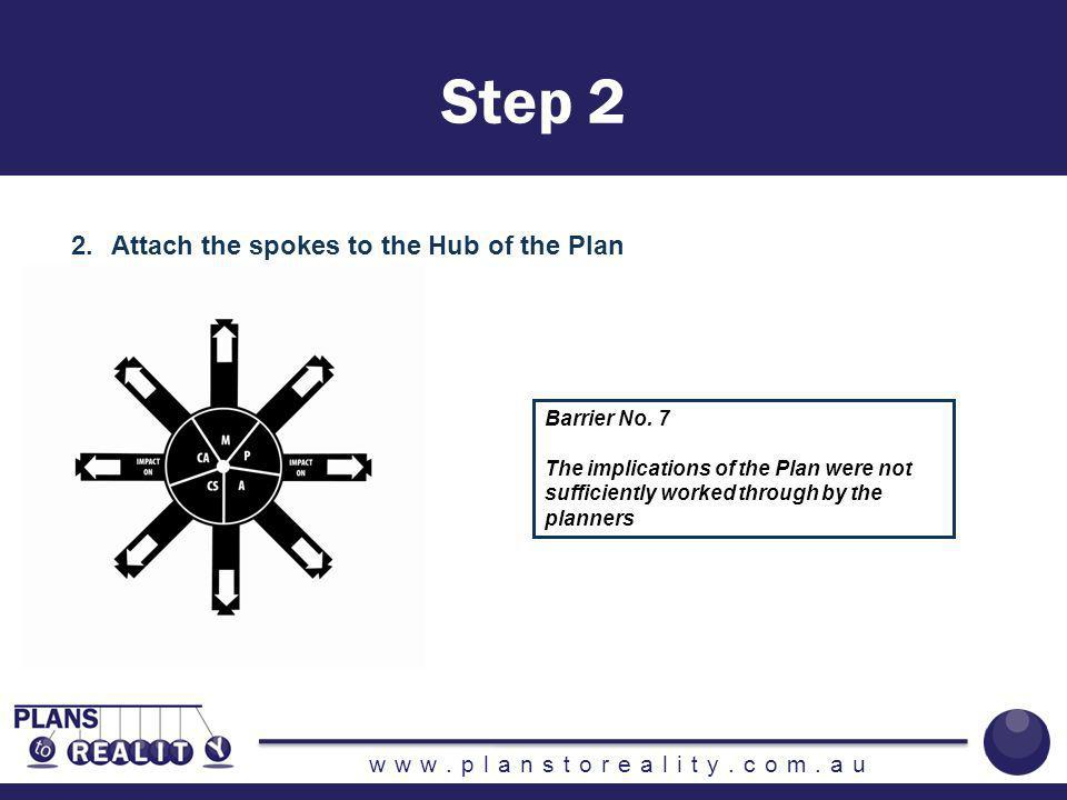 www.planstoreality.com.au Step 3 3.Attach the wheel rim to the hub via the spokes – the implications of the Hub of the Plan on the organisations Support Functions Barrier No.