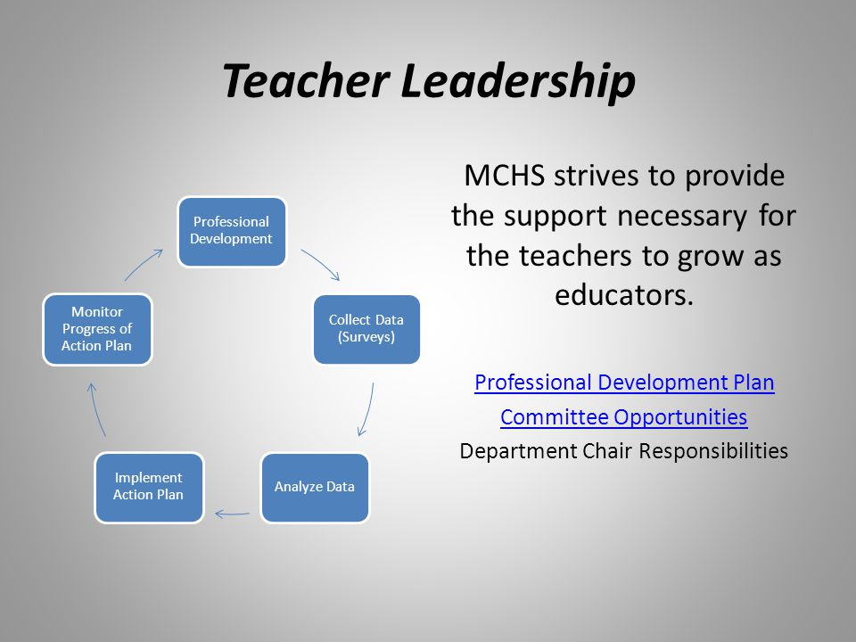 Teacher Leadership MCHS strives to provide the support necessary for the teachers to grow as educators. Professional Development Plan Committee Opport