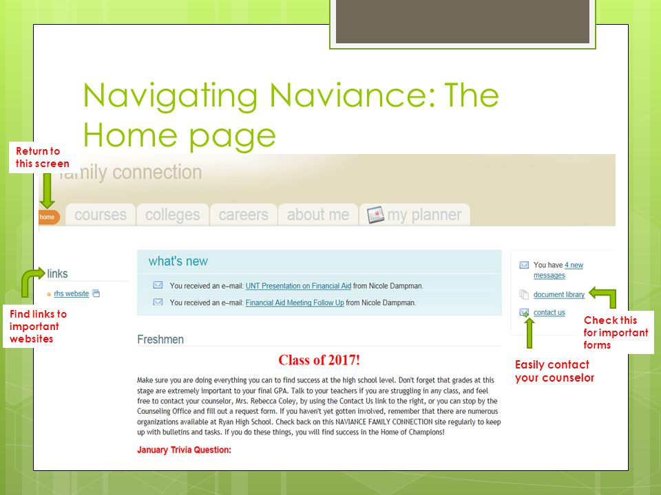 Navigating Naviance: The Home page Easily contact your counselor Check this for important forms Find links to important websites Return to this screen