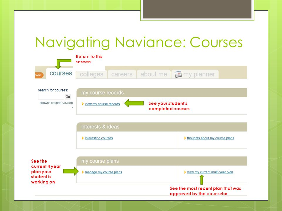 Navigating Naviance: Courses Return to this screen See your students completed courses See the current 4 year plan your student is working on See the most recent plan that was approved by the counselor