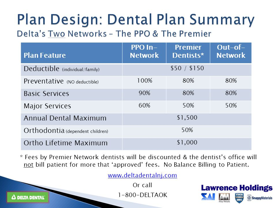 * Fees by Premier Network dentists will be discounted & the dentists office will not bill patient for more that approved fees.