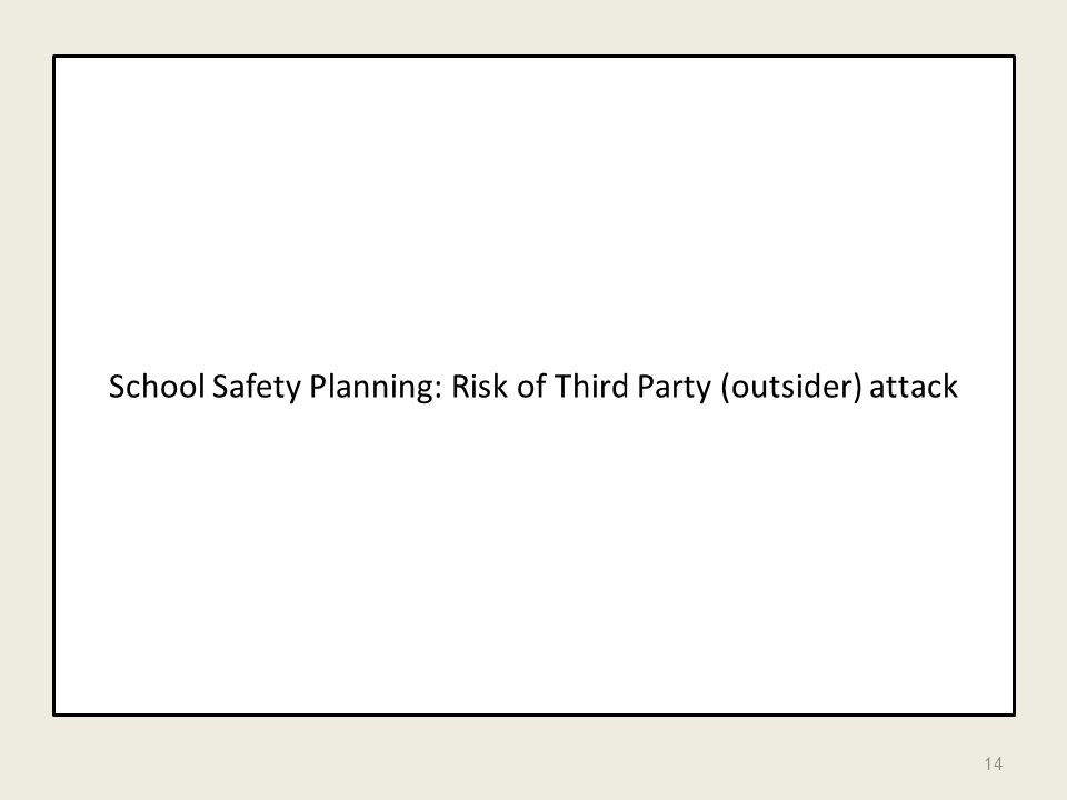 School Safety Planning: Risk of Third Party (outsider) attack 14