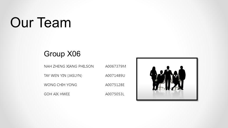 Group X06 NAH ZHENG XIANG PHILSONA0067379M TAY WEN YIN (JASLYN)A0071489U WONG CHIH YONGA0075128E GOH AIK HWEEA0075053L Our Team
