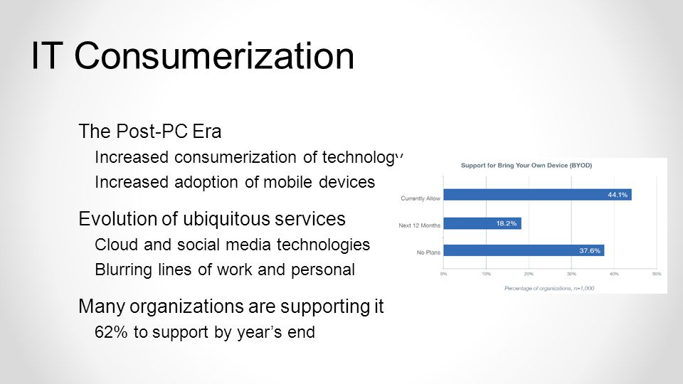 The Post-PC Era Increased consumerization of technology Increased adoption of mobile devices Evolution of ubiquitous services Cloud and social media technologies Blurring lines of work and personal Many organizations are supporting it 62% to support by years end IT Consumerization