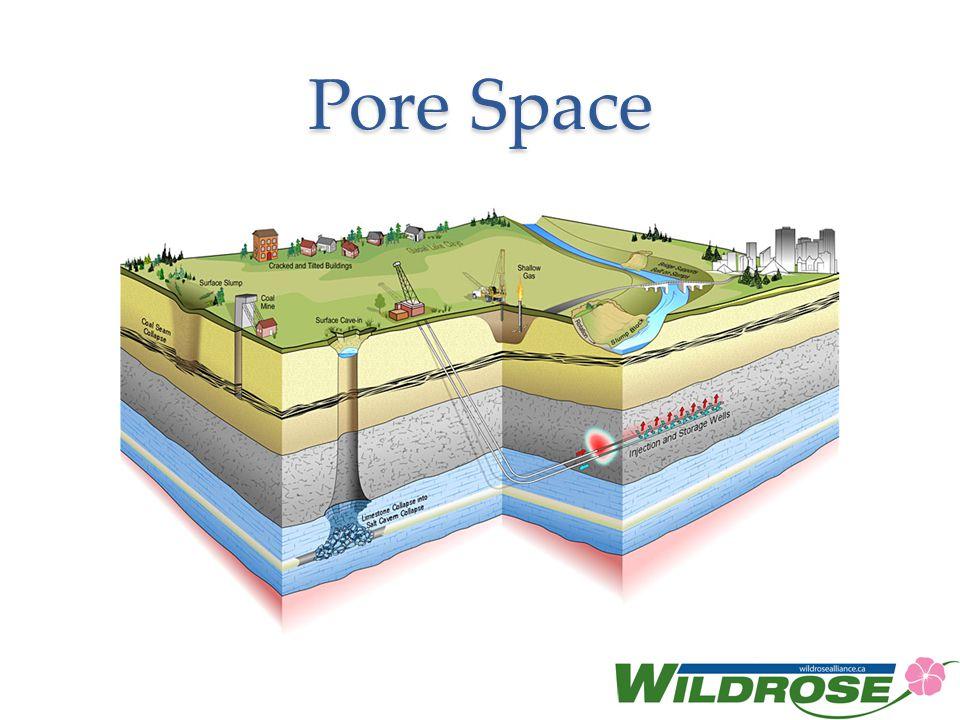 Pore Space