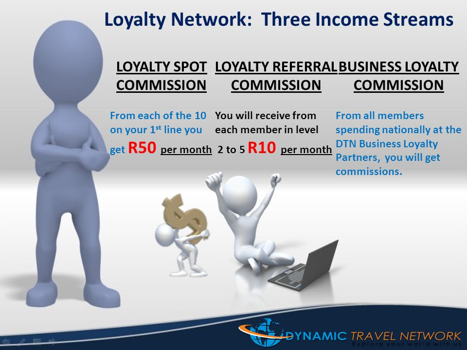 Loyalty Network: Three Income Streams LOYALTY SPOT COMMISSION From each of the 10 on your 1 st line you get R50 per month LOYALTY REFERRAL COMMISSION