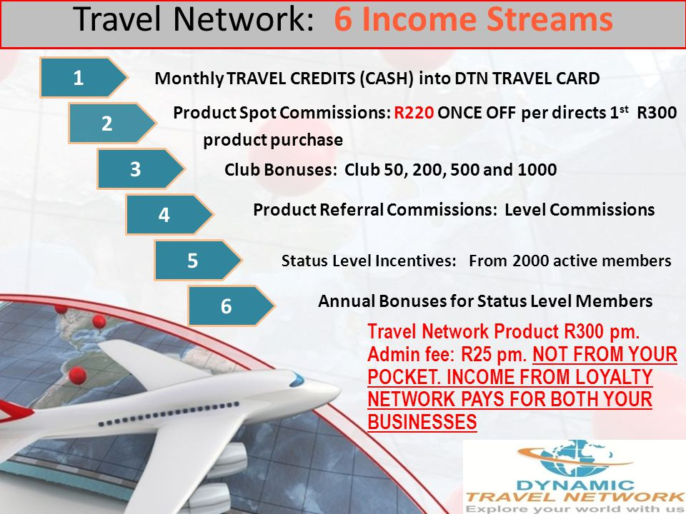 Travel Network: 6 Income Streams Monthly TRAVEL CREDITS (CASH) into DTN TRAVEL CARD Product Spot Commissions: R220 ONCE OFF per directs 1 st R300 prod