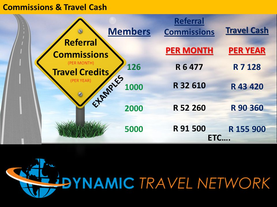 Referral Commissions (PER MONTH) Travel Credits (PER YEAR) Referral Commissions PER MONTH Travel Cash PER YEAR Members 126 1000 2000 5000 R 7 128 R 43