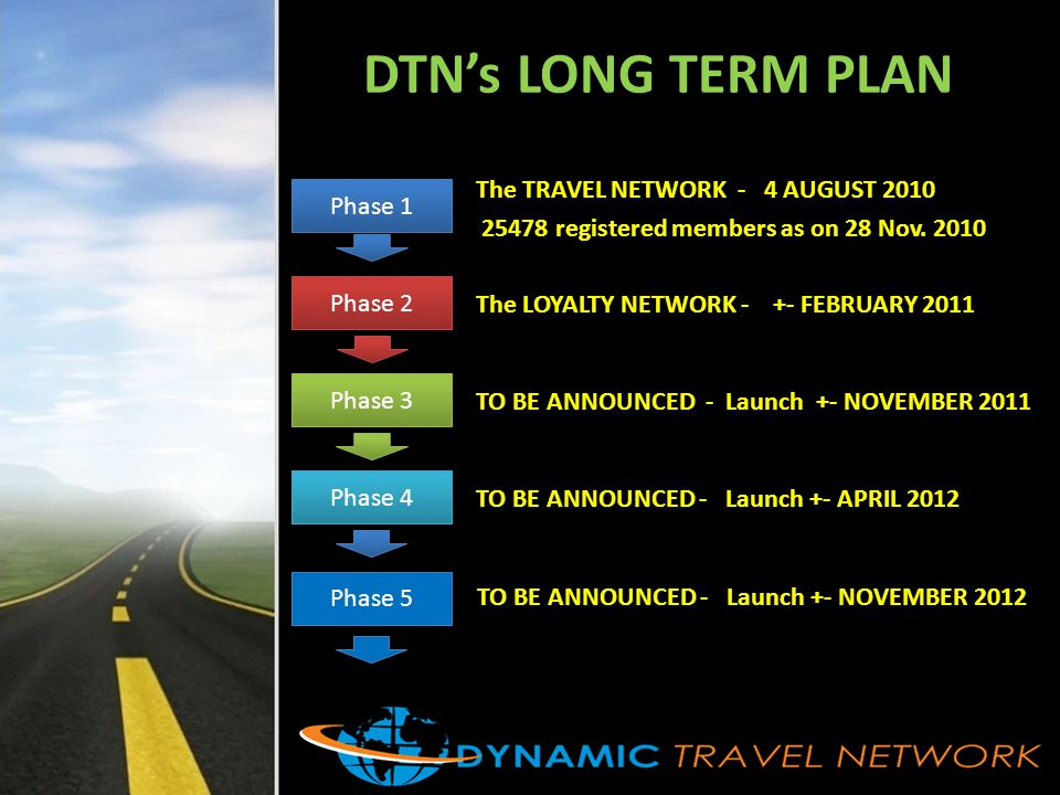 1 2 3 4 5 WHAT DOES DTN INTEND TO ACHIEVE THROUGH ITS BUSINESS PLAN WITH TWO NETWORKS LINKED TOGETHER.
