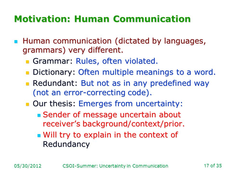 of 35 Motivation: Human Communication Human communication (dictated by languages, grammars) very different.