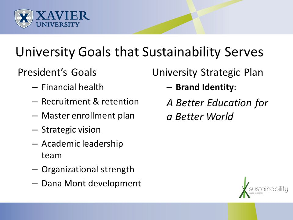 Presidents Goals – Financial health – Recruitment & retention – Master enrollment plan – Strategic vision – Academic leadership team – Organizational strength – Dana Mont development University Strategic Plan – Brand Identity: A Better Education for a Better World University Goals that Sustainability Serves