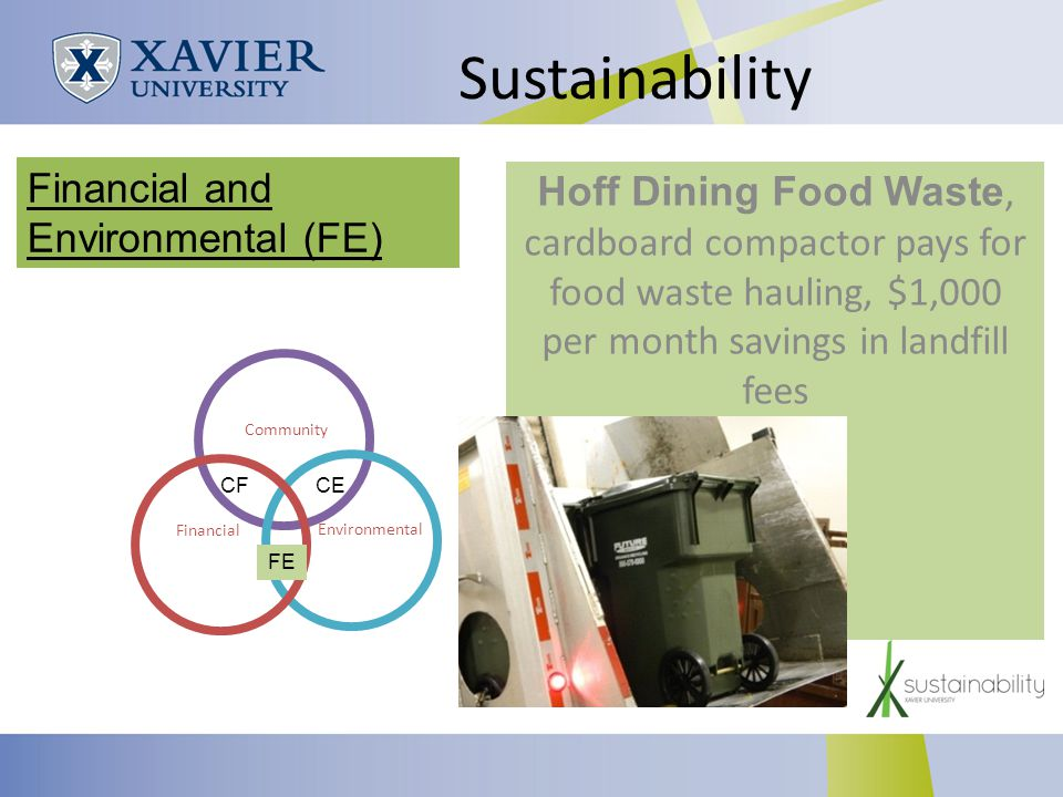 Sustainability Hoff Dining Food Waste, cardboard compactor pays for food waste hauling, $1,000 per month savings in landfill fees Community Environmental Financial Financial and Environmental (FE) CECF FE