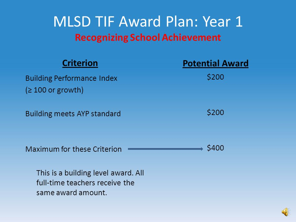 MLSD TIF Award Plan: Year 1 Increasing Instructional Capacity / Professional Growth Criterion Daily PLT participation w/ reflection Successful progress on individual goal Successful progress on team goal Maximum for these Criterion This award is part individual and part team.