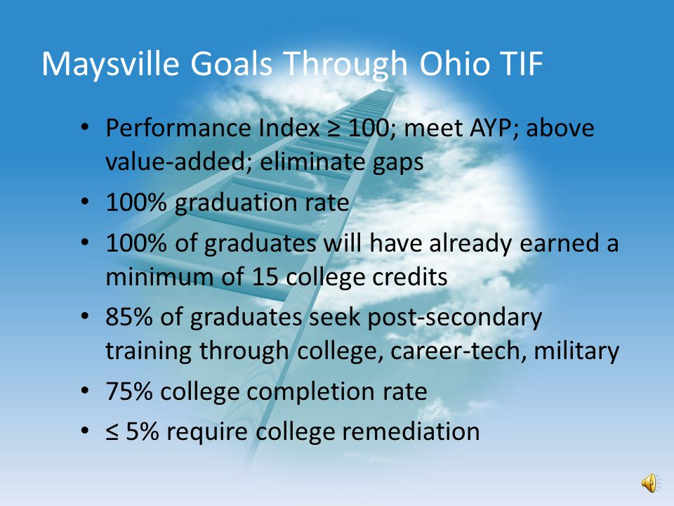 Ohio TIF Goals All students graduate from high school college-and-career-ready Achieve nations highest college attendance and completion rates Eliminate the achievement gaps