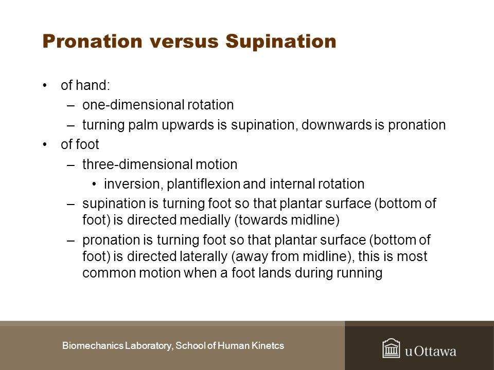 Biomechanics Laboratory, School of Human Kinetcs Pronation versus Supination of hand: –one-dimensional rotation –turning palm upwards is supination, d