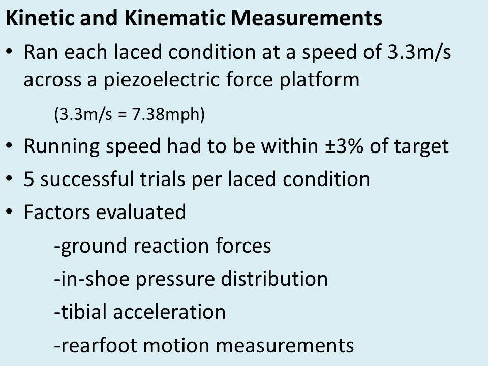 Kinetic and Kinematic Measurements Ran each laced condition at a speed of 3.3m/s across a piezoelectric force platform (3.3m/s = 7.38mph) Running speed had to be within ±3% of target 5 successful trials per laced condition Factors evaluated -ground reaction forces -in-shoe pressure distribution -tibial acceleration -rearfoot motion measurements