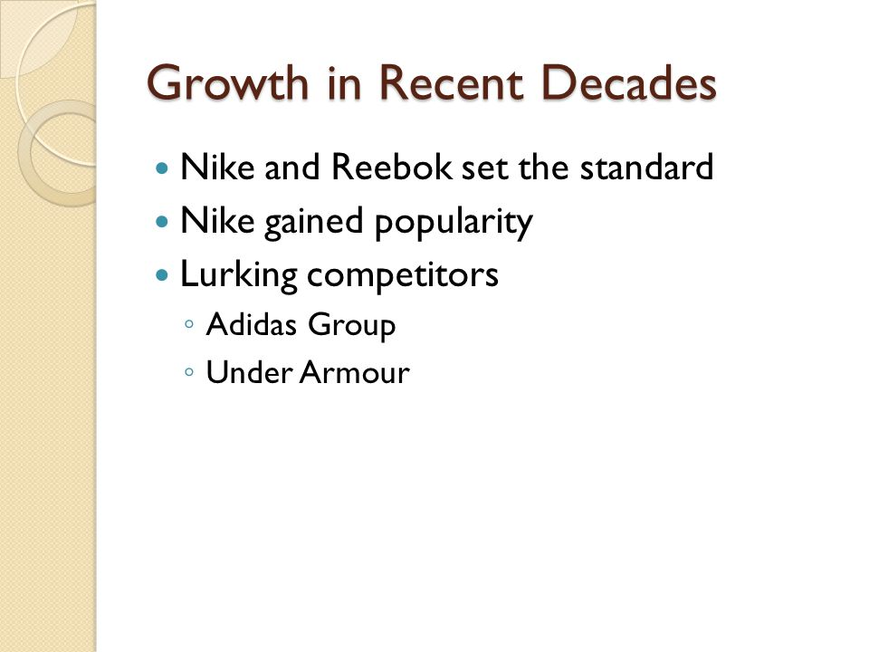Growth in Recent Decades Nike and Reebok set the standard Nike gained popularity Lurking competitors Adidas Group Under Armour